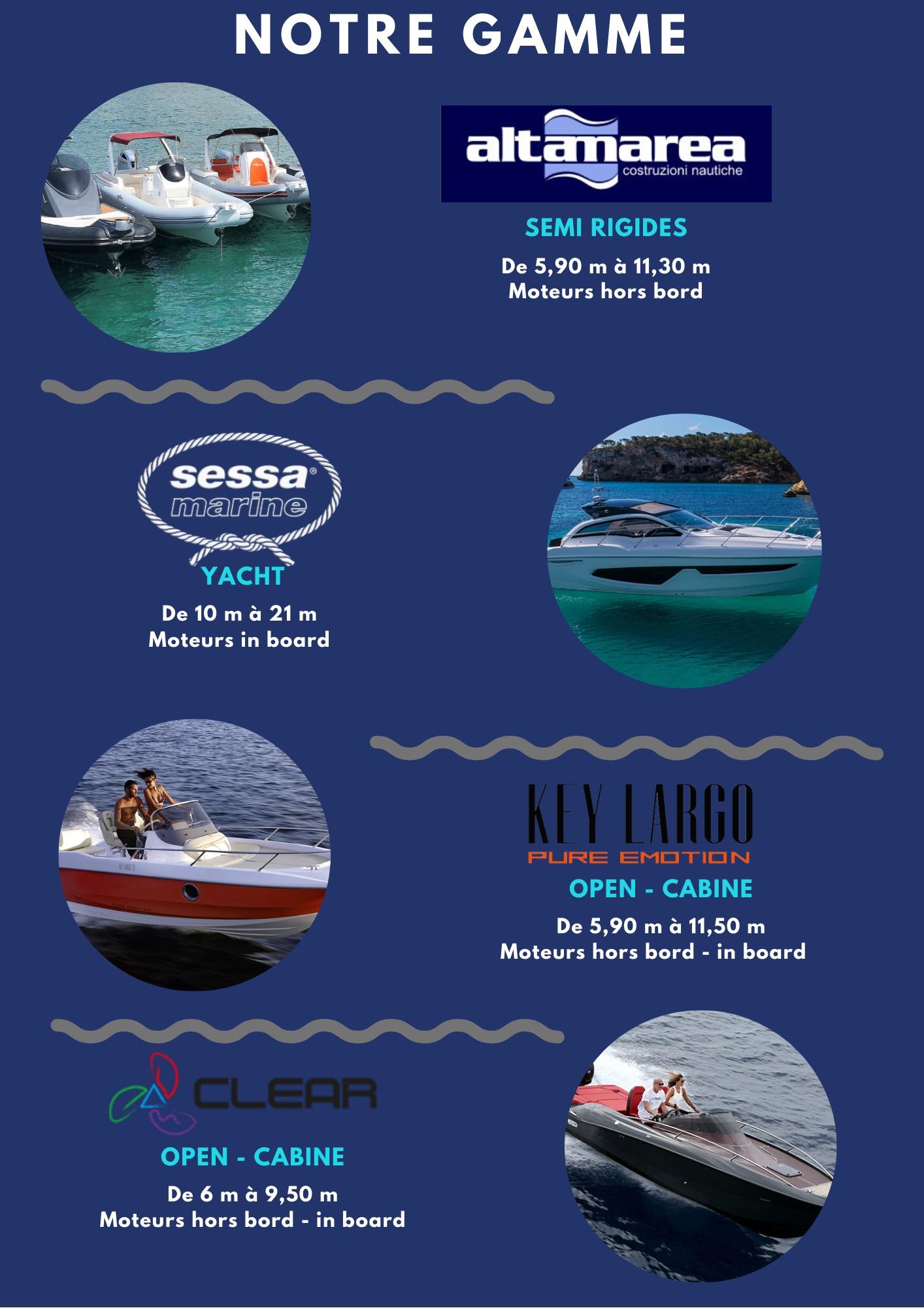 bateaux à moteurs neufs saint raphael var